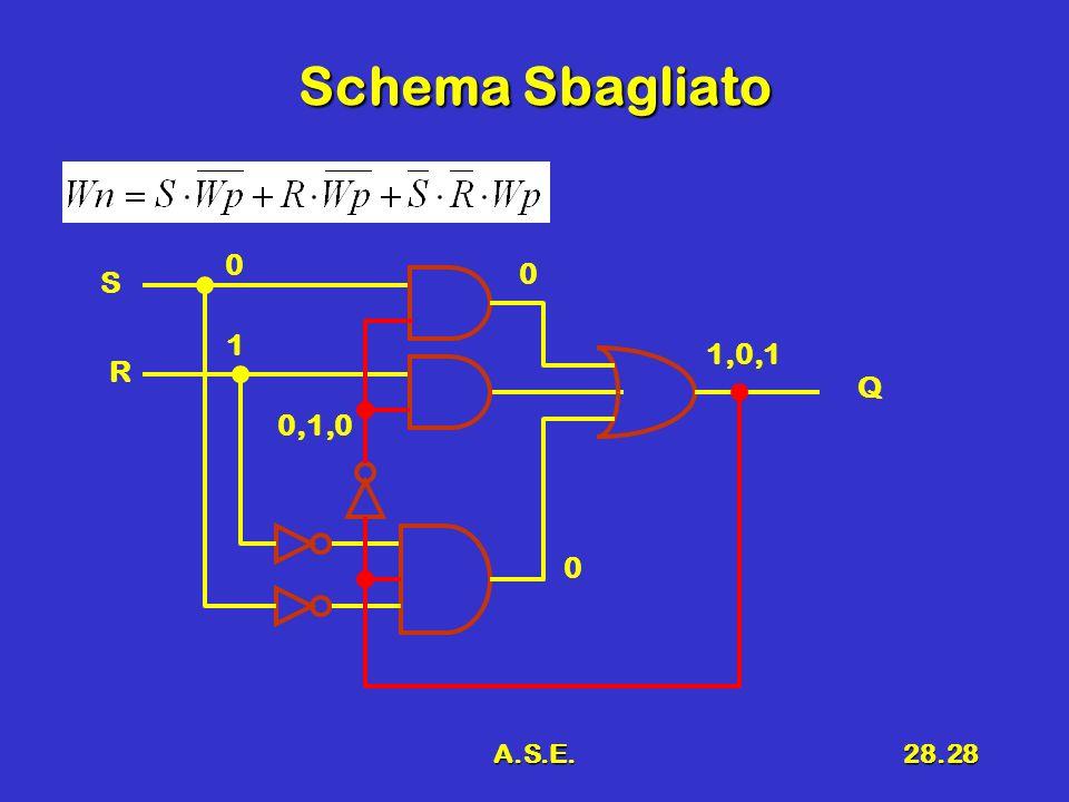 A.S.E.28.28 Schema Sbagliato R S Q 0 1 1,0,1 0 0,1,0 0