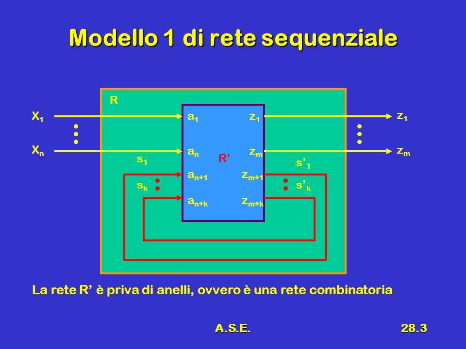 A.S.E.28.3 Modello 1 di rete sequenziale R R X1X1 XnXn z1z1 zmzm s1s1 sksk s1s1 sksk a1a1 La rete R è priva di anelli, ovvero è una rete combinatoria