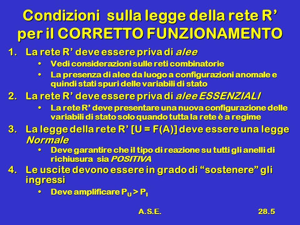 A.S.E.28.5 Condizioni sulla legge della rete R per il CORRETTO FUNZIONAMENTO 1.La rete R deve essere priva di alee Vedi considerazioni sulle reti comb