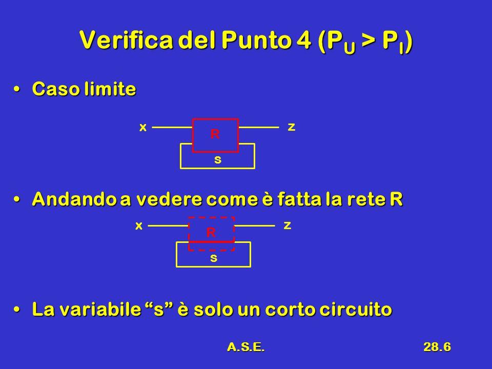 A.S.E.28.6 Verifica del Punto 4 (P U > P I ) Caso limiteCaso limite Andando a vedere come è fatta la rete RAndando a vedere come è fatta la rete R La