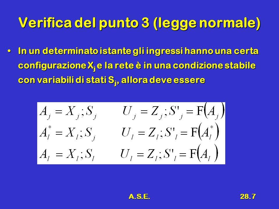 A.S.E.28.7 Verifica del punto 3 (legge normale) In un determinato istante gli ingressi hanno una certa configurazione X j e la rete è in una condizion