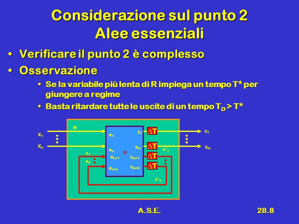 A.S.E.28.8 Considerazione sul punto 2 Alee essenziali Verificare il punto 2 è complessoVerificare il punto 2 è complesso OsservazioneOsservazione Se l