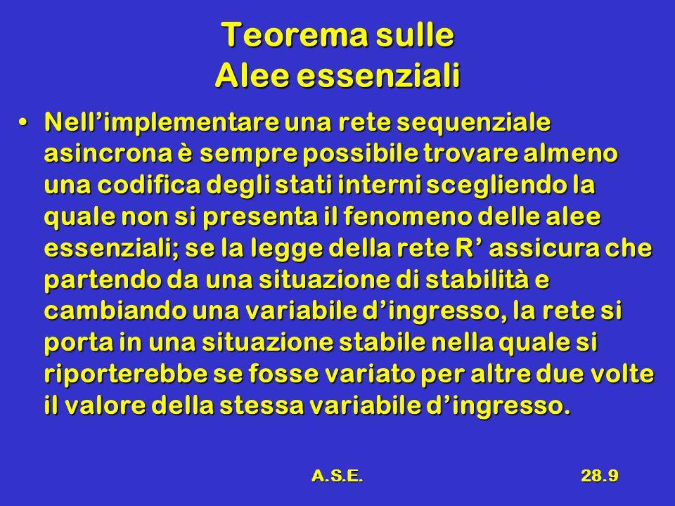 A.S.E.28.9 Teorema sulle Alee essenziali Nellimplementare una rete sequenziale asincrona è sempre possibile trovare almeno una codifica degli stati in