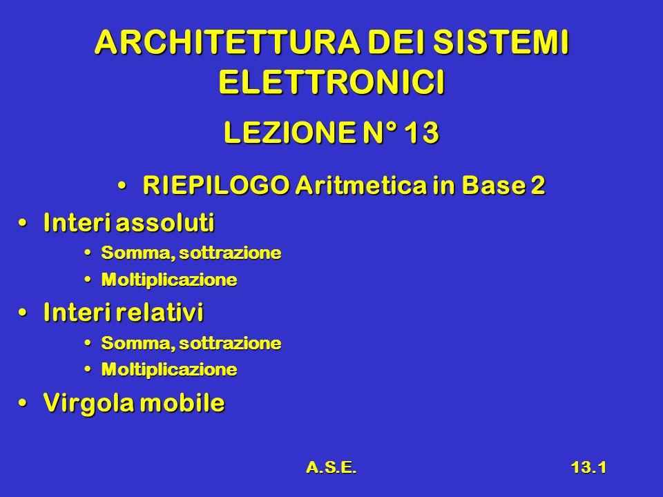 A.S.E.13.1 ARCHITETTURA DEI SISTEMI ELETTRONICI LEZIONE N° 13 RIEPILOGO Aritmetica in Base 2RIEPILOGO Aritmetica in Base 2 Interi assolutiInteri assoluti Somma, sottrazioneSomma, sottrazione MoltiplicazioneMoltiplicazione Interi relativiInteri relativi Somma, sottrazioneSomma, sottrazione MoltiplicazioneMoltiplicazione Virgola mobileVirgola mobile