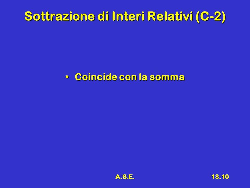 A.S.E.13.10 Sottrazione di Interi Relativi (C-2) Coincide con la sommaCoincide con la somma