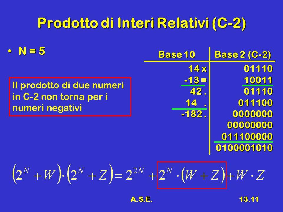 A.S.E.13.11 Prodotto di Interi Relativi (C-2) N = 5N = 5 Base 10 Base 2 (C-2) 14 x -13 = 42.