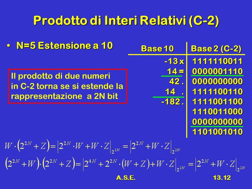 A.S.E.13.12 Prodotto di Interi Relativi (C-2) N=5 Estensione a 10N=5 Estensione a 10 Base 10 Base 2 (C-2) -13 x 14 = 42.