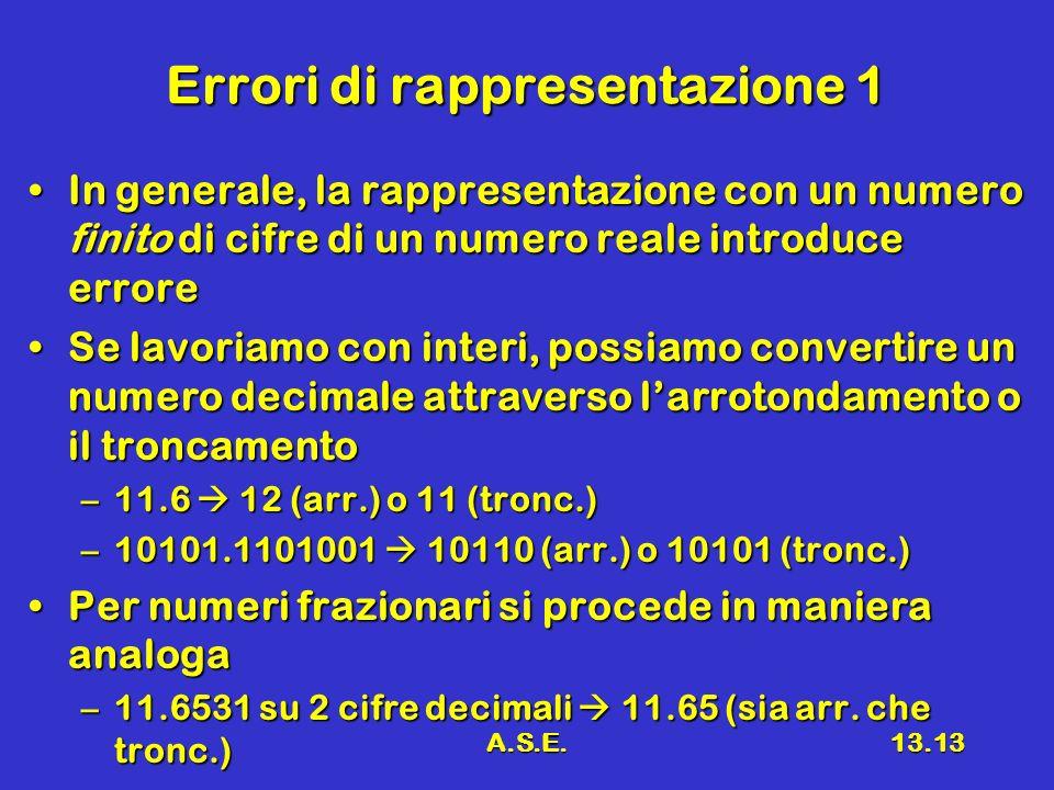 A.S.E.13.13 Errori di rappresentazione 1 In generale, la rappresentazione con un numero finito di cifre di un numero reale introduce erroreIn generale, la rappresentazione con un numero finito di cifre di un numero reale introduce errore Se lavoriamo con interi, possiamo convertire un numero decimale attraverso larrotondamento o il troncamentoSe lavoriamo con interi, possiamo convertire un numero decimale attraverso larrotondamento o il troncamento –11.6 12 (arr.) o 11 (tronc.) –10101.1101001 10110 (arr.) o 10101 (tronc.) Per numeri frazionari si procede in maniera analogaPer numeri frazionari si procede in maniera analoga –11.6531 su 2 cifre decimali 11.65 (sia arr.