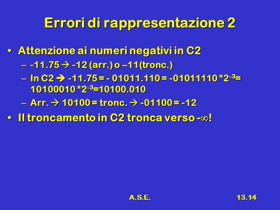A.S.E.13.14 Errori di rappresentazione 2 Attenzione ai numeri negativi in C2Attenzione ai numeri negativi in C2 –-11.75 -12 (arr.) o –11(tronc.) –In C