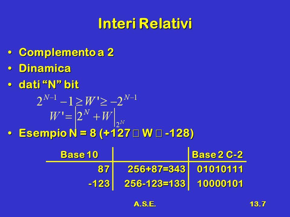 A.S.E.13.7 Interi Relativi Complemento a 2Complemento a 2 DinamicaDinamica dati N bitdati N bit Esempio N = 8 (+127 W -128)Esempio N = 8 (+127 W -128) Base 10 Base 2 C-2 87 87256+87=34301010111 -123256-123=13310000101