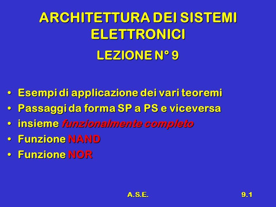 A.S.E.9.12 Trasformazione SP – PS e PS - SP Dalla tabella dei prodotti e delle sommeDalla tabella dei prodotti e delle somme nxyzps 0000 x y z x y z p0p0p0p01 x + y + z s0s0s0s00 1001 x y z x y z p1p1p1p11 x + y + z s1s1s1s10 2010 x y z x y z p2p2p2p21 x + y + z s2s2s2s20 3011 x y z x y z p3p3p3p31 x + y + z s3s3s3s30 4100 x y z p4p4p4p41 x + y + z x + y + z s4s4s4s40 5101 x y z p5p5p5p51 x + y + z x + y + z s5s5s5s50 6110 x y z p6p6p6p61 x + y + z x + y + z s6s6s6s60 7111 x y z p7p7p7p71 x + y + z x + y + z s7s7s7s70