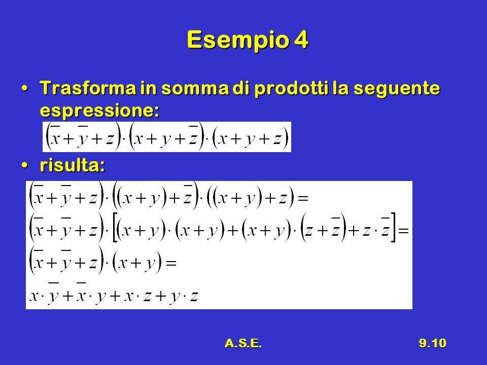 A.S.E.9.10 Esempio 4 Trasforma in somma di prodotti la seguente espressione:Trasforma in somma di prodotti la seguente espressione: risulta:risulta: