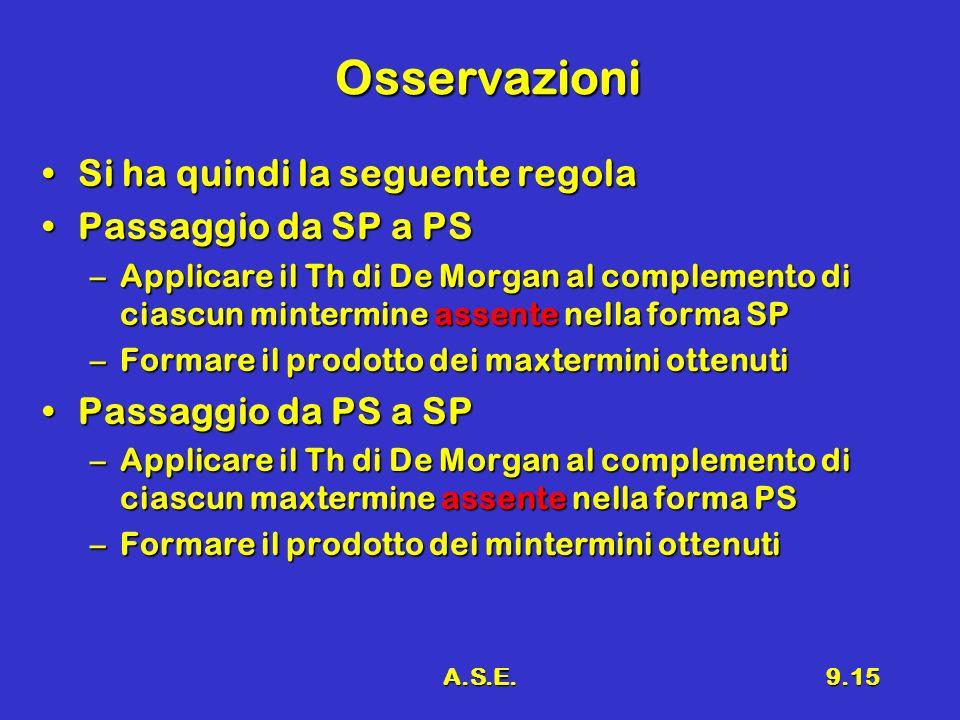A.S.E.9.15 Osservazioni Si ha quindi la seguente regolaSi ha quindi la seguente regola Passaggio da SP a PSPassaggio da SP a PS –Applicare il Th di De