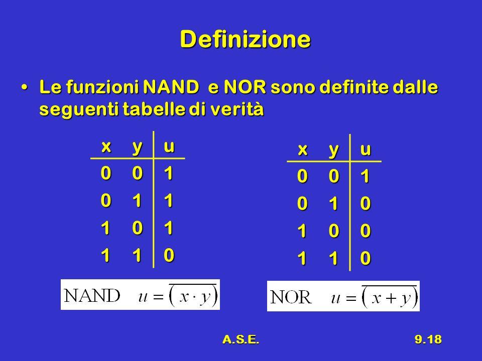 A.S.E.9.18 Definizione Le funzioni NAND e NOR sono definite dalle seguenti tabelle di veritàLe funzioni NAND e NOR sono definite dalle seguenti tabell