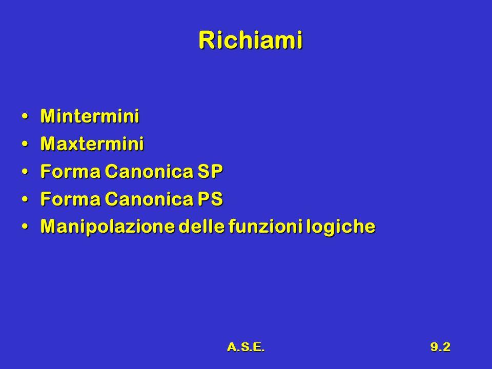 A.S.E.9.2 Richiami MinterminiMintermini MaxterminiMaxtermini Forma Canonica SPForma Canonica SP Forma Canonica PSForma Canonica PS Manipolazione delle