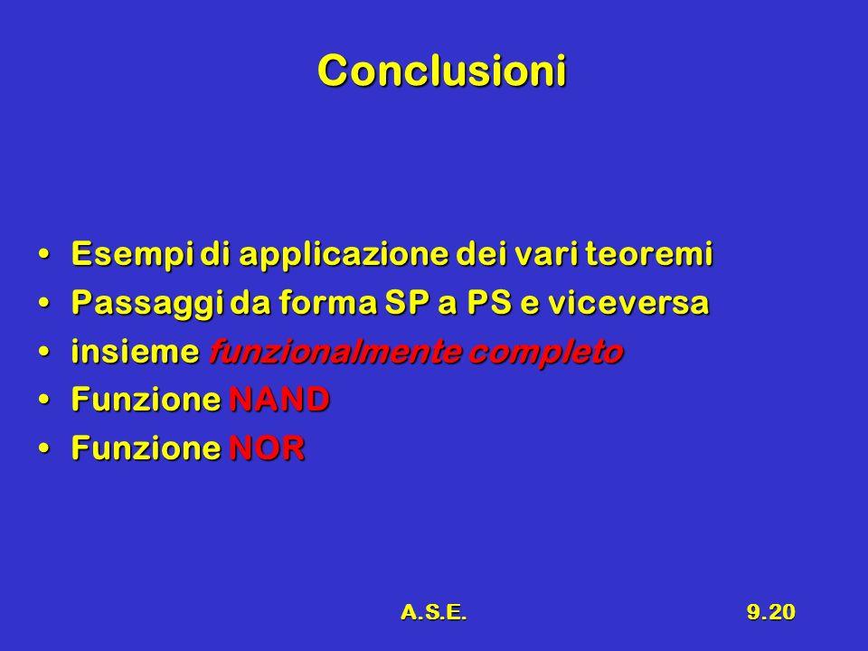 A.S.E.9.20 Conclusioni Esempi di applicazione dei vari teoremiEsempi di applicazione dei vari teoremi Passaggi da forma SP a PS e viceversaPassaggi da