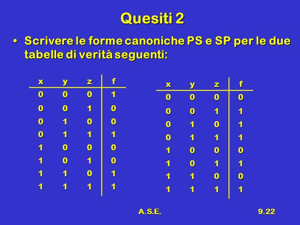 A.S.E.9.22 Quesiti 2 Scrivere le forme canoniche PS e SP per le due tabelle di verità seguenti:Scrivere le forme canoniche PS e SP per le due tabelle