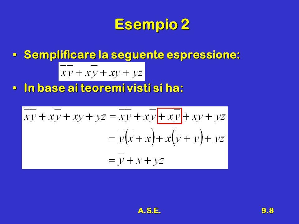 A.S.E.9.9 Esempio 3 Verificare la seguente identità:Verificare la seguente identità: In base al teorema di De Morgan si ha:In base al teorema di De Morgan si ha: