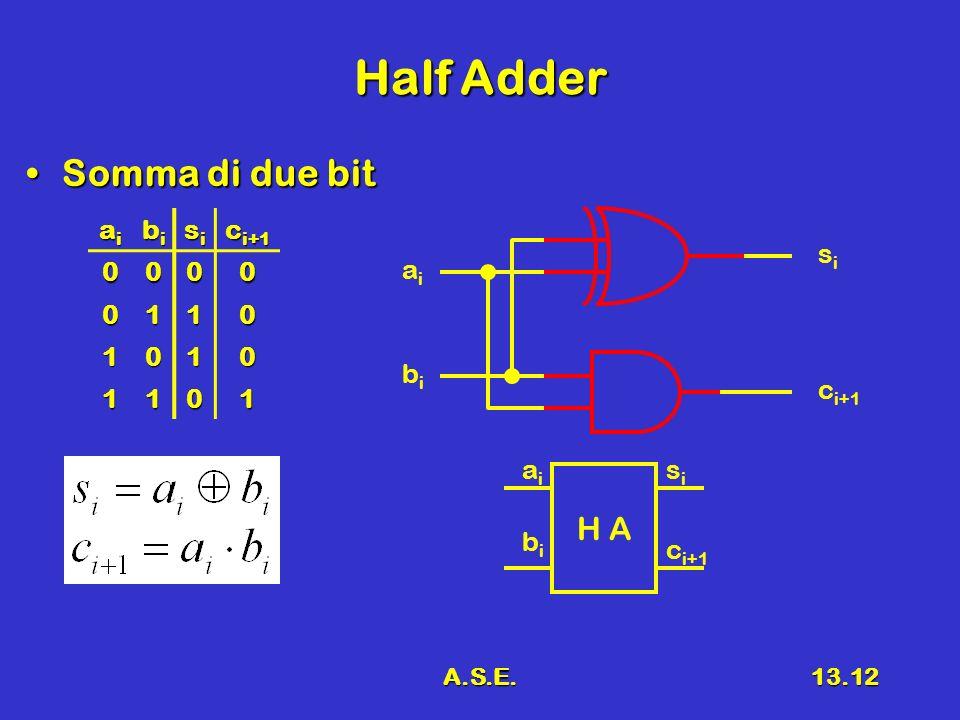 A.S.E.13.12 Half Adder Somma di due bitSomma di due bit aiaiaiai bibibibi sisisisi c i+1 0000 0110 1010 1101 aiai bibi sisi H A aiai bibi sisi c i+1