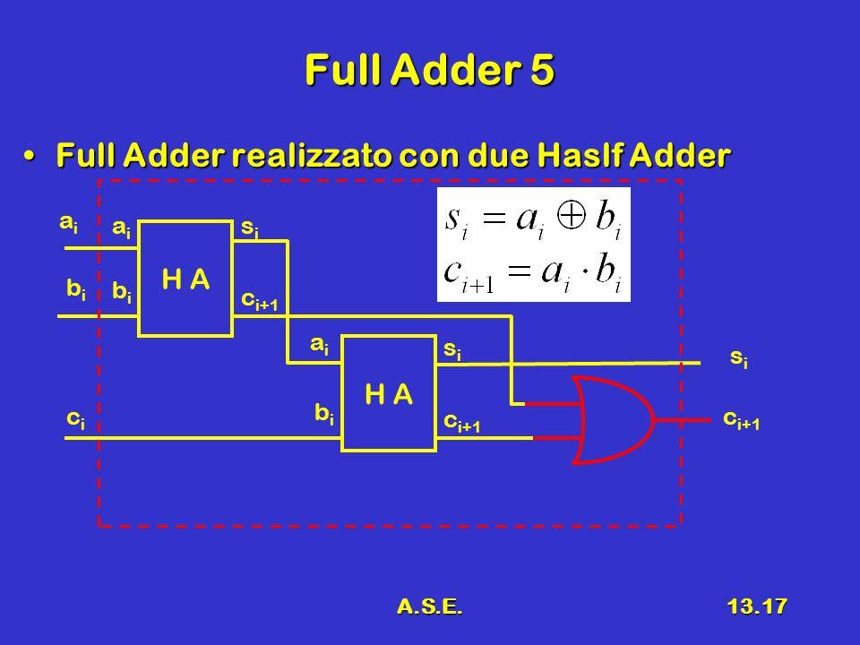 A.S.E.13.17 Full Adder 5 Full Adder realizzato con due Haslf AdderFull Adder realizzato con due Haslf Adder sisi c i+1 H A aiai bibi sisi c i+1 H A aiai bibi sisi c i+1 aiai bibi cici