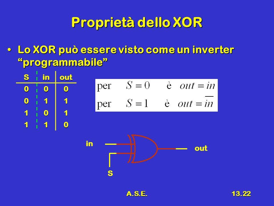 A.S.E.13.22 Proprietà dello XOR Lo XOR può essere visto come un inverter programmabileLo XOR può essere visto come un inverter programmabile in S outSinout000 011 101 110