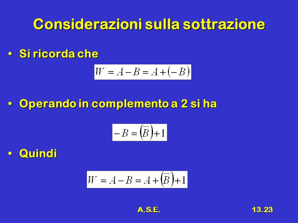A.S.E.13.23 Considerazioni sulla sottrazione Si ricorda cheSi ricorda che Operando in complemento a 2 si haOperando in complemento a 2 si ha QuindiQuindi