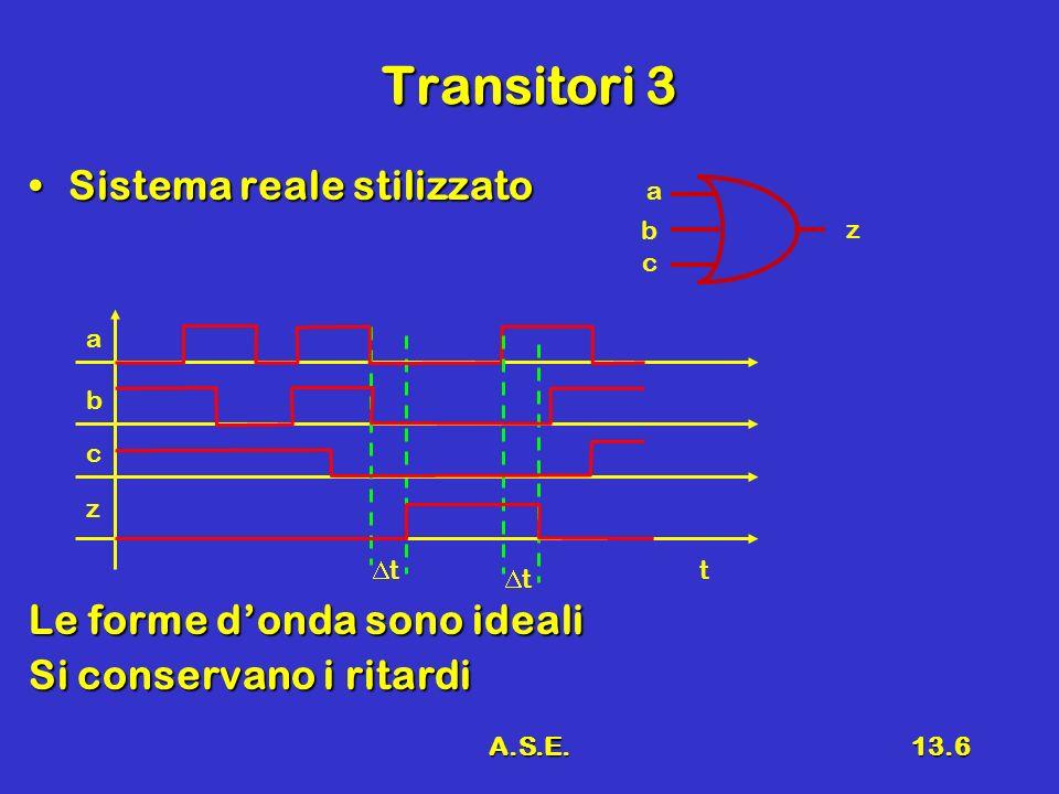 A.S.E.13.7 Transizioni multiple su gli ingressi Possono dare luogo a glitchPossono dare luogo a glitch Transizione 010 111Transizione 010 111 a z c b a b c z a b c z 010011111010110111