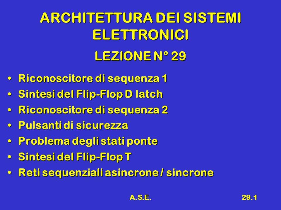 A.S.E.29.1 ARCHITETTURA DEI SISTEMI ELETTRONICI LEZIONE N° 29 Riconoscitore di sequenza 1Riconoscitore di sequenza 1 Sintesi del Flip-Flop D latchSintesi del Flip-Flop D latch Riconoscitore di sequenza 2Riconoscitore di sequenza 2 Pulsanti di sicurezzaPulsanti di sicurezza Problema degli stati ponteProblema degli stati ponte Sintesi del Flip-Flop TSintesi del Flip-Flop T Reti sequenziali asincrone / sincroneReti sequenziali asincrone / sincrone