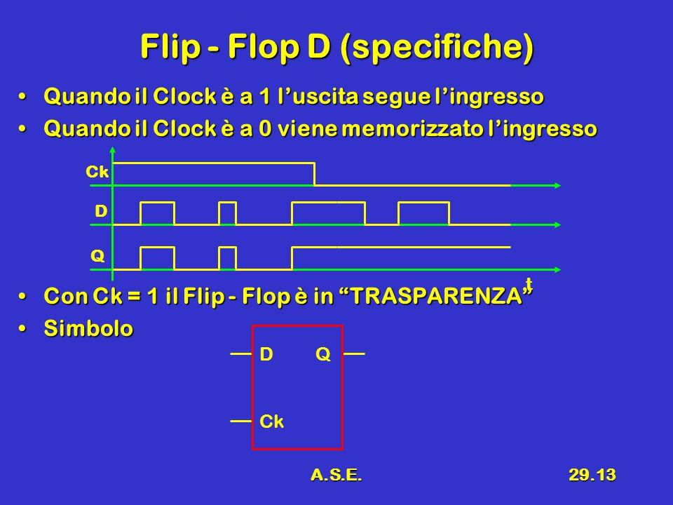 A.S.E.29.13 Flip - Flop D (specifiche) Quando il Clock è a 1 luscita segue lingressoQuando il Clock è a 1 luscita segue lingresso Quando il Clock è a 0 viene memorizzato lingressoQuando il Clock è a 0 viene memorizzato lingresso Con Ck = 1 il Flip - Flop è in TRASPARENZACon Ck = 1 il Flip - Flop è in TRASPARENZA SimboloSimbolo Ck D Q t D Q Ck
