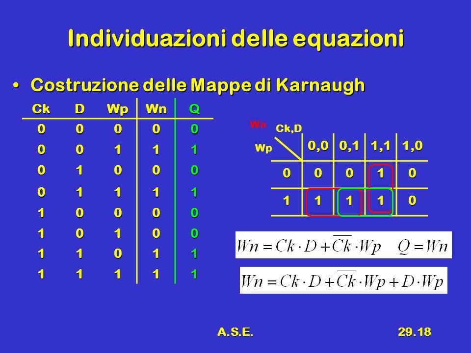 A.S.E.29.18 Individuazioni delle equazioni Costruzione delle Mappe di KarnaughCostruzione delle Mappe di Karnaugh 0,00,11,11,0 00010 11110 Ck,D Wp WnCkDWpWnQ00000 00111 01000 01111 10000 10100 11011 11111