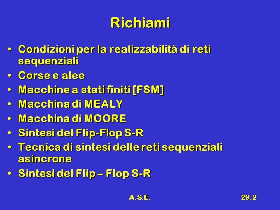 A.S.E.29.2 Richiami Condizioni per la realizzabilità di reti sequenzialiCondizioni per la realizzabilità di reti sequenziali Corse e aleeCorse e alee Macchine a stati finiti [FSM]Macchine a stati finiti [FSM] Macchina di MEALYMacchina di MEALY Macchina di MOOREMacchina di MOORE Sintesi del Flip-Flop S-RSintesi del Flip-Flop S-R Tecnica di sintesi delle reti sequenziali asincroneTecnica di sintesi delle reti sequenziali asincrone Sintesi del Flip – Flop S-RSintesi del Flip – Flop S-R