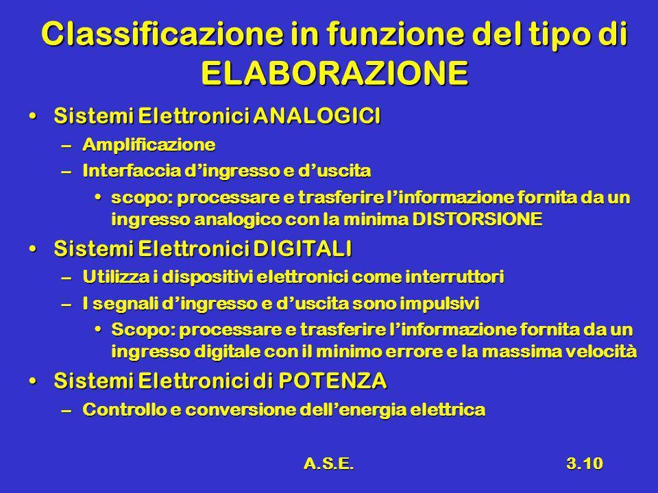A.S.E.3.10 Classificazione in funzione del tipo di ELABORAZIONE Sistemi Elettronici ANALOGICISistemi Elettronici ANALOGICI –Amplificazione –Interfacci