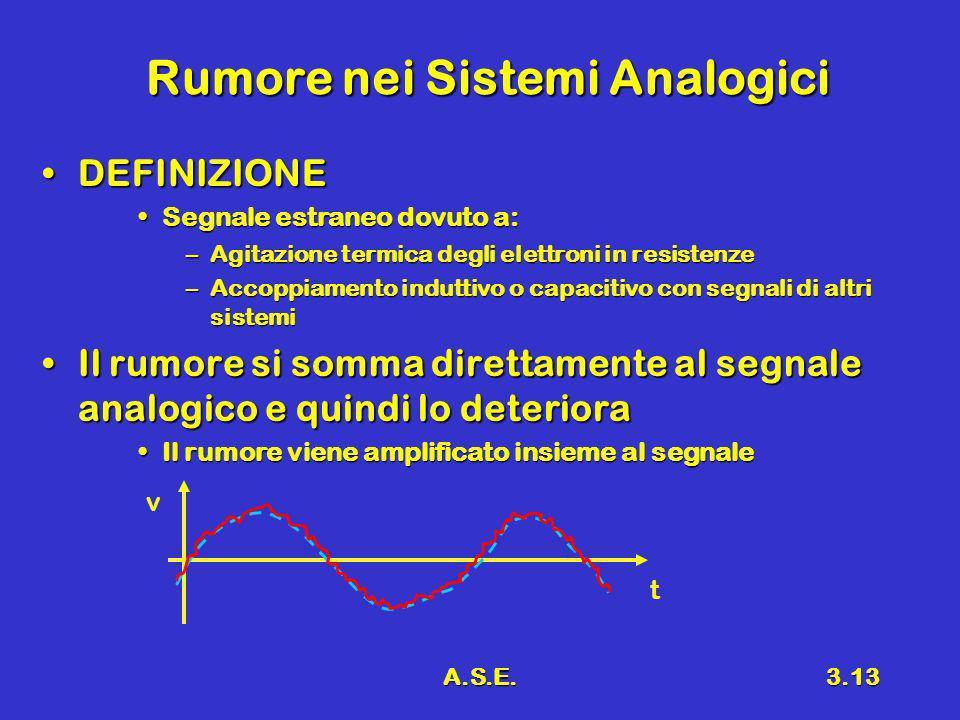 A.S.E.3.13 Rumore nei Sistemi Analogici DEFINIZIONEDEFINIZIONE Segnale estraneo dovuto a:Segnale estraneo dovuto a: –Agitazione termica degli elettron