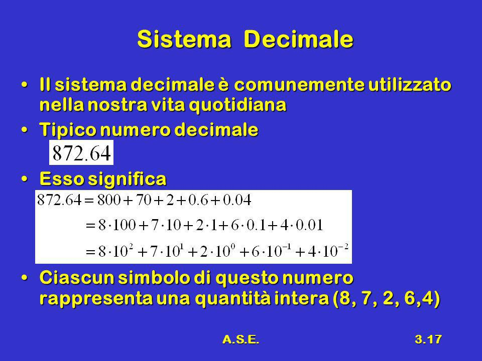 A.S.E.3.17 Sistema Decimale Il sistema decimale è comunemente utilizzato nella nostra vita quotidianaIl sistema decimale è comunemente utilizzato nell