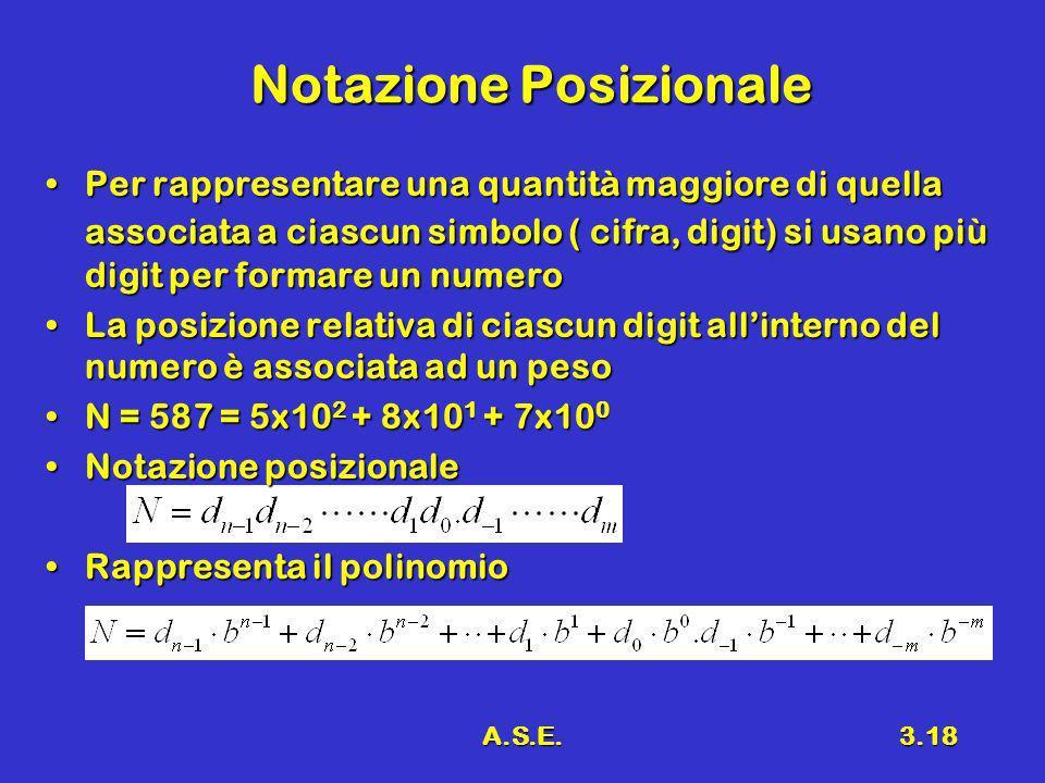 A.S.E.3.18 Notazione Posizionale Per rappresentare una quantità maggiore di quella associata a ciascun simbolo ( cifra, digit) si usano più digit per