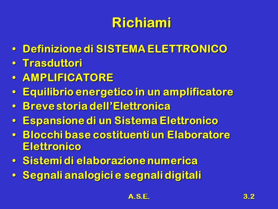 A.S.E.3.2 Richiami Definizione di SISTEMA ELETTRONICODefinizione di SISTEMA ELETTRONICO TrasduttoriTrasduttori AMPLIFICATOREAMPLIFICATORE Equilibrio e