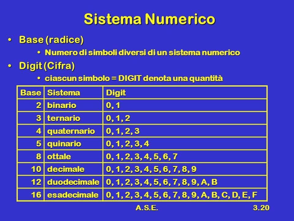 A.S.E.3.20 Sistema Numerico Base (radice)Base (radice) Numero di simboli diversi di un sistema numericoNumero di simboli diversi di un sistema numeric