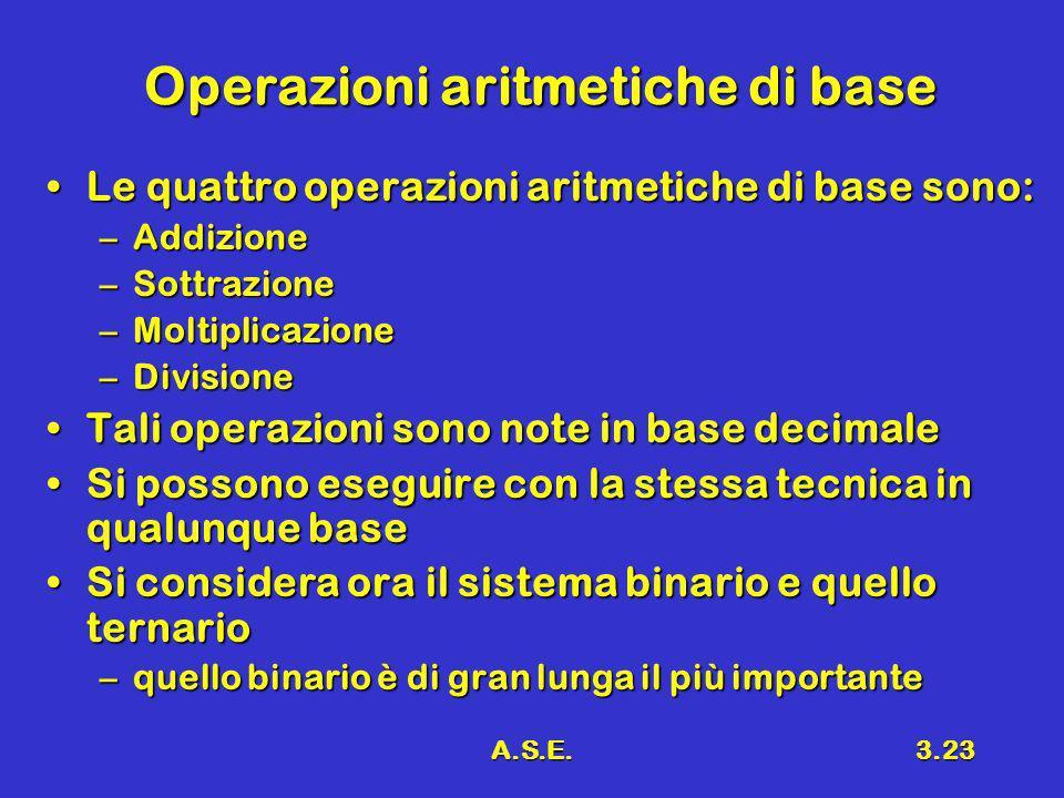 A.S.E.3.23 Operazioni aritmetiche di base Le quattro operazioni aritmetiche di base sono:Le quattro operazioni aritmetiche di base sono: –Addizione –S