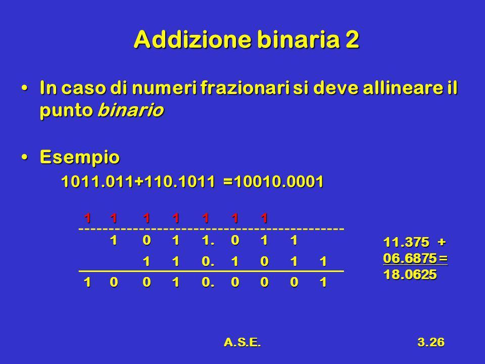 A.S.E.3.26 Addizione binaria 2 In caso di numeri frazionari si deve allineare il punto binarioIn caso di numeri frazionari si deve allineare il punto