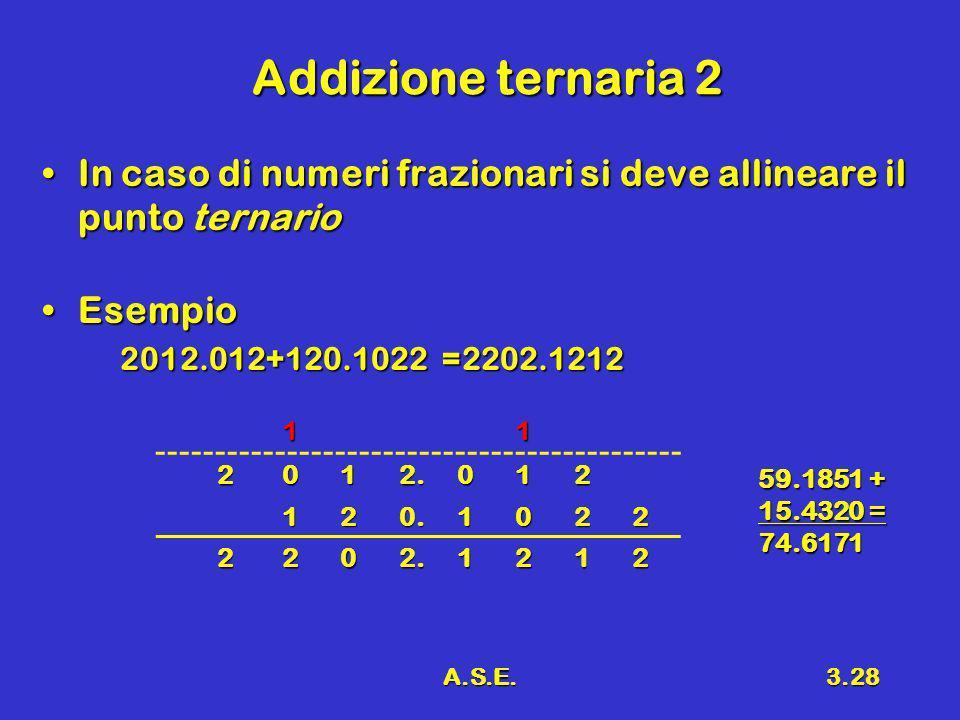 A.S.E.3.28 Addizione ternaria 2 In caso di numeri frazionari si deve allineare il punto ternarioIn caso di numeri frazionari si deve allineare il punt