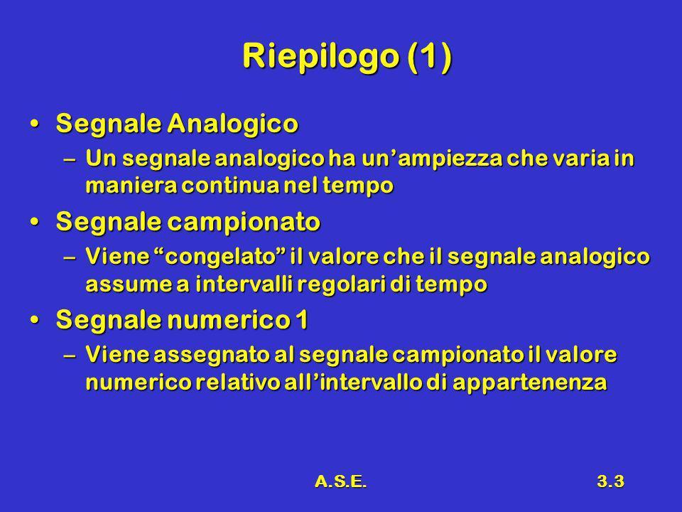 A.S.E.3.4 Riepilogo (2) Segnale numerico 2Segnale numerico 2 –Al segnale quantizzato si può associare il valore numerico codificato Segnale DigitaleSegnale Digitale –Particolare segnale numerico che può assumere solo due valori 0 e 1 Al valore 0 si associa, per esempio, 0 VAl valore 0 si associa, per esempio, 0 V Al valore 1 si associa, per esempio, 5 VAl valore 1 si associa, per esempio, 5 V