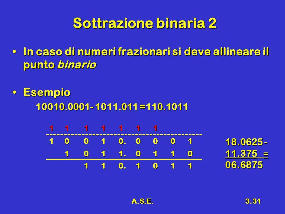 A.S.E.3.31 Sottrazione binaria 2 In caso di numeri frazionari si deve allineare il punto binarioIn caso di numeri frazionari si deve allineare il punt