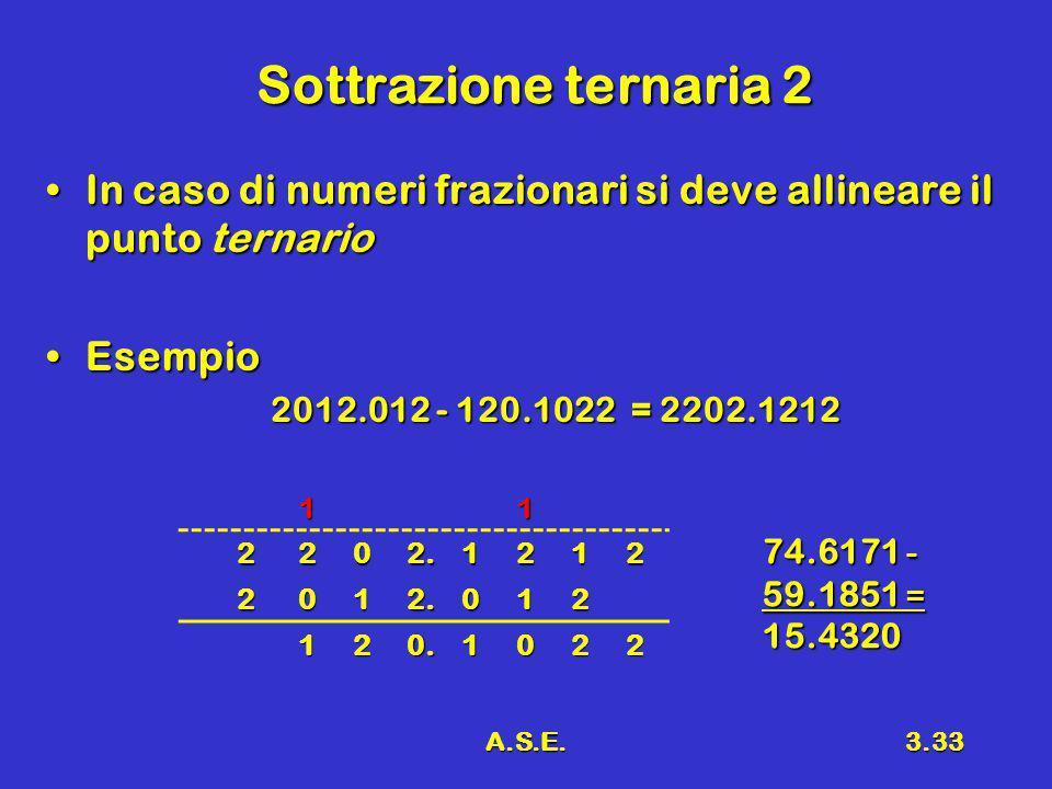 A.S.E.3.33 Sottrazione ternaria 2 In caso di numeri frazionari si deve allineare il punto ternarioIn caso di numeri frazionari si deve allineare il pu