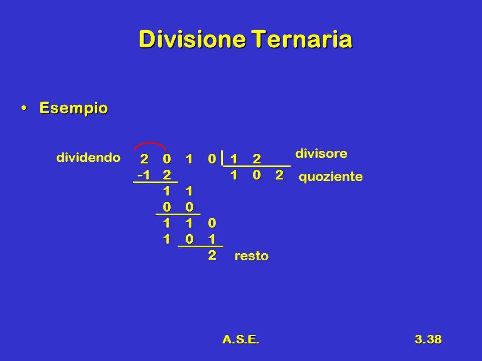 A.S.E.3.38 Divisione Ternaria EsempioEsempio divisore dividendo quoziente resto2010122102 11 00 110 101 2