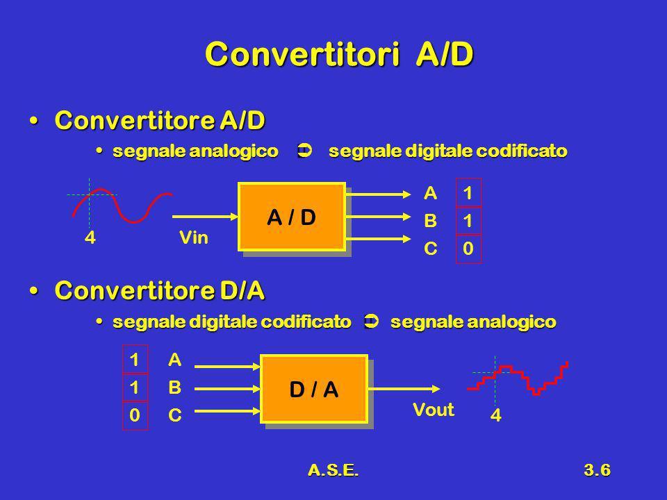 A.S.E.3.37 Divisione binaria Operazione divisione si effettua con moltiplicazioni e sottrazioni multipleOperazione divisione si effettua con moltiplicazioni e sottrazioni multiple Esempio binarioEsempio binario divisore dividendo quoziente resto10100.111-11110.1 100 -11 010 -00 101 -11 10
