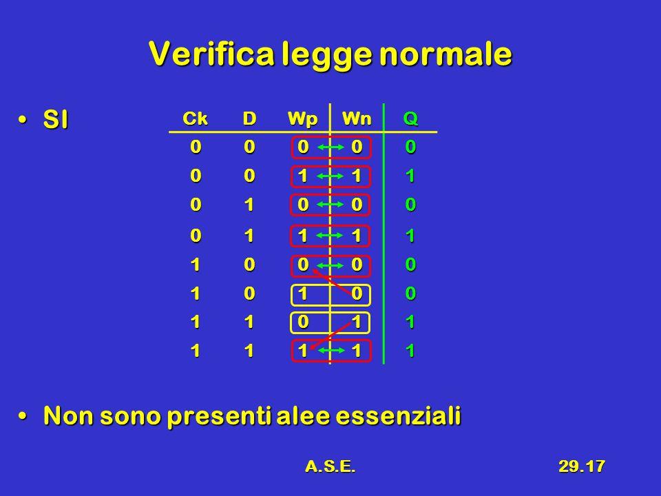 A.S.E.29.17 Verifica legge normale SISI Non sono presenti alee essenzialiNon sono presenti alee essenziali CkDWpWnQ 00000 00111 01000 01111 10000 1010