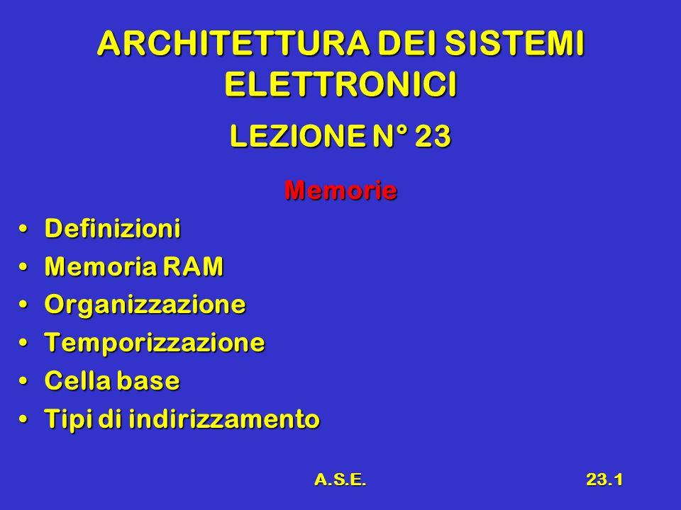 A.S.E.23.1 ARCHITETTURA DEI SISTEMI ELETTRONICI LEZIONE N° 23 Memorie DefinizioniDefinizioni Memoria RAMMemoria RAM OrganizzazioneOrganizzazione Tempo