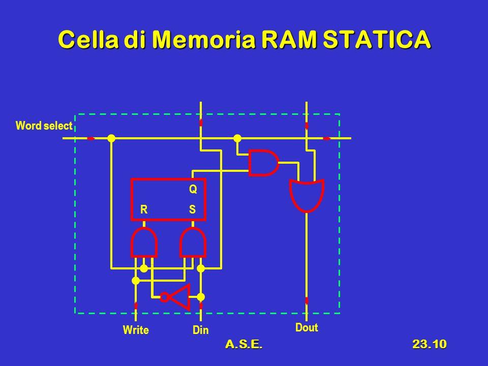 A.S.E.23.10 Cella di Memoria RAM STATICA RS Q WriteDin Word select Dout