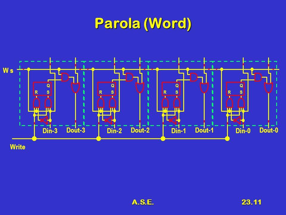 A.S.E.23.11 Parola (Word) Write W s RS Q Din-3 Dout-3 RS Q Din-2 Dout-2 RS Q Din-1 Dout-1 RS Q Din-0 Dout-0
