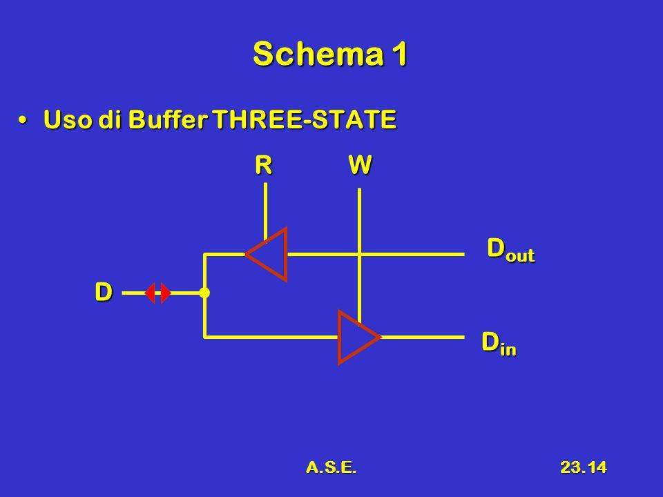 A.S.E.23.14 Schema 1 Uso di Buffer THREE-STATEUso di Buffer THREE-STATE D D out D in RW